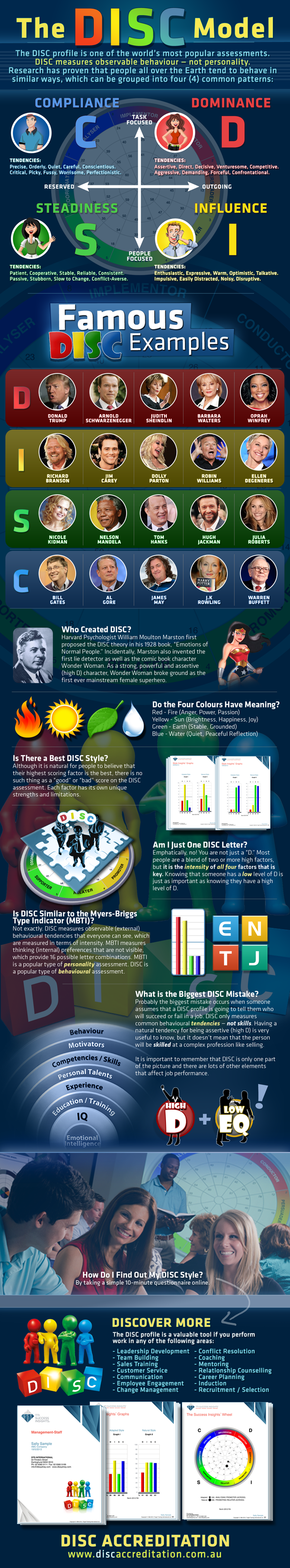 disc_profile_disc_assessment_infographic.png