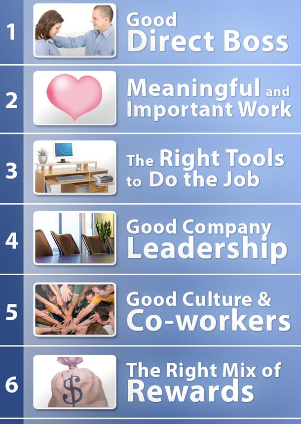 employee_engagement___6_factors.png