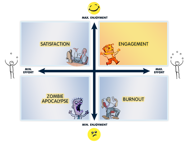 employee_engagement_model.png