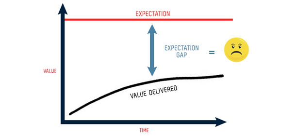 expectation_gap1.png