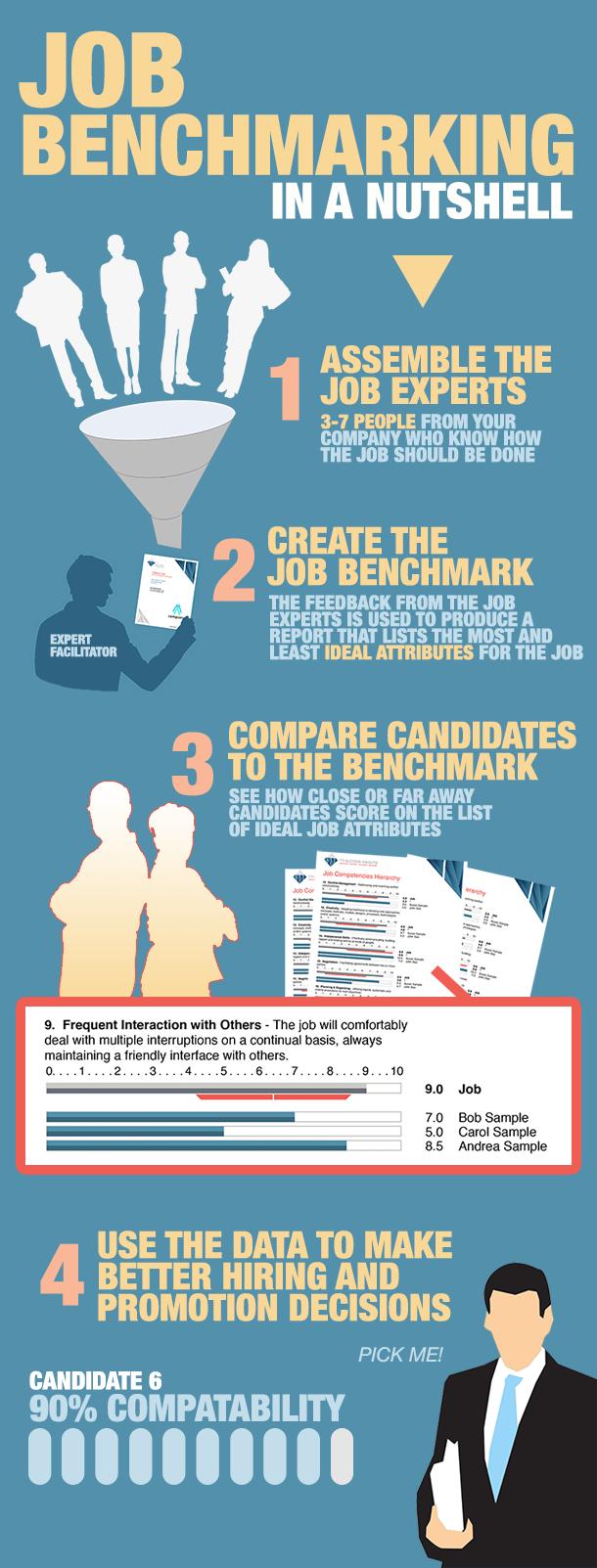 job_benchmark_funnel.png
