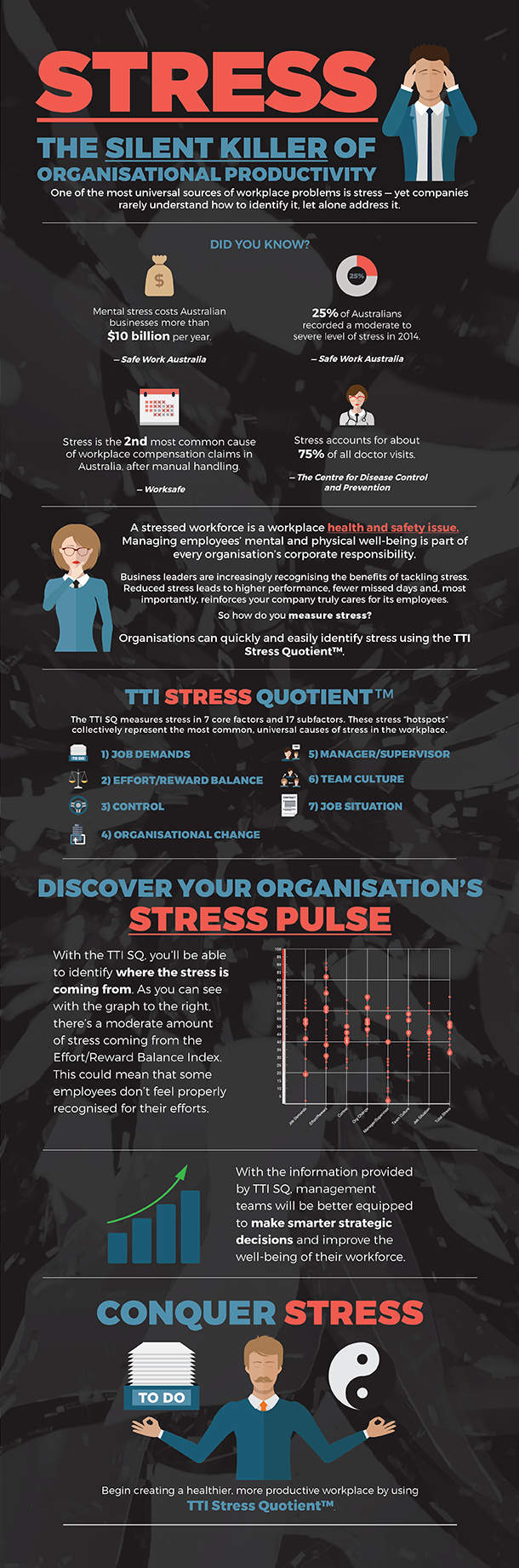 stress_infograph.png