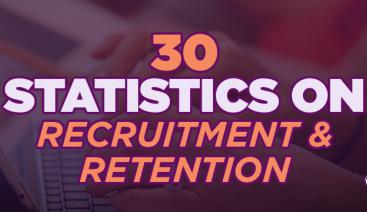 30 Interesting Statistics Recruitment & Turnover | Recruitment & Selection